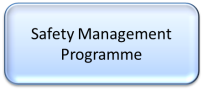 Safety Management Programme